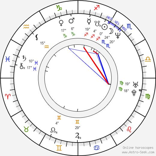 Kristin Minter birth chart, biography, wikipedia 2020, 2021