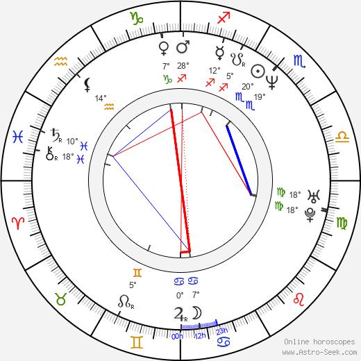 Lex Lang birth chart, biography, wikipedia 2019, 2020
