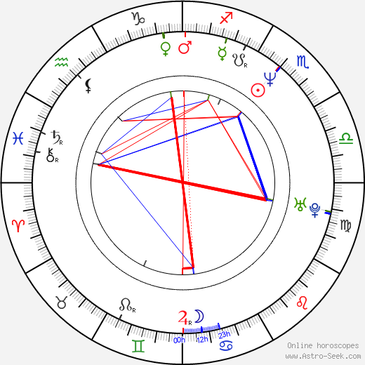 Lex Lang astro natal birth chart, Lex Lang horoscope, astrology