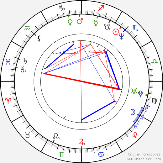 Mark Benton birth chart, Mark Benton astro natal horoscope, astrology