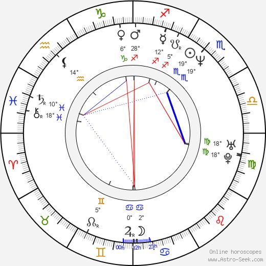 Mathias Neumann birth chart, biography, wikipedia 2019, 2020