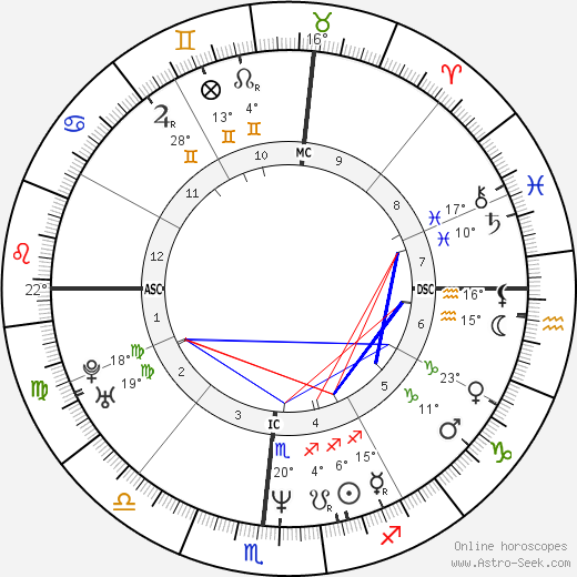 Matt Williams birth chart, biography, wikipedia 2018, 2019