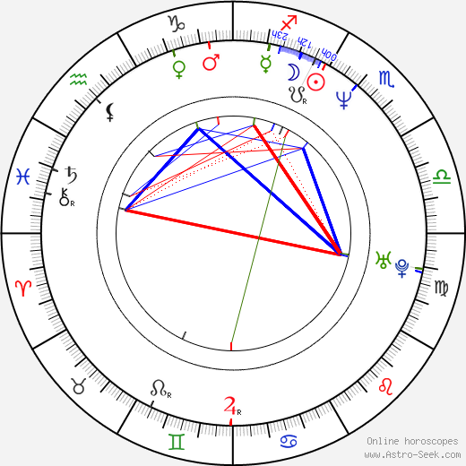 Michael Brainard astro natal birth chart, Michael Brainard horoscope, astrology