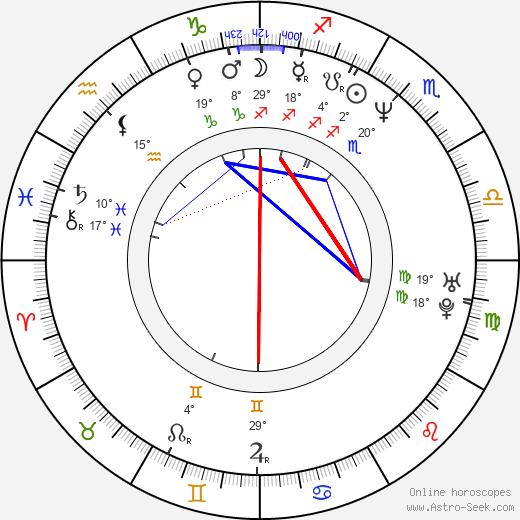 Michael G. Johnson birth chart, biography, wikipedia 2019, 2020