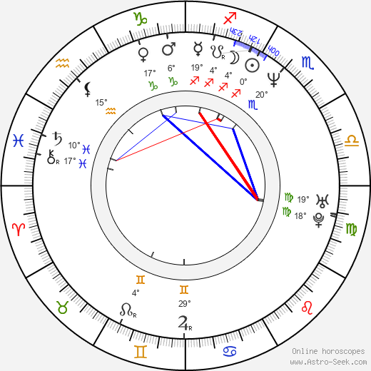 Michal Dvořák birth chart, biography, wikipedia 2019, 2020