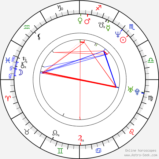 Monique Parent astro natal birth chart, Monique Parent horoscope, astrology
