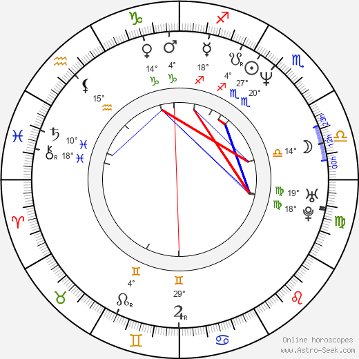 Paul Weitz birth chart, biography, wikipedia 2018, 2019