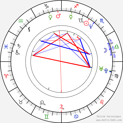 Paul Weitz astro natal birth chart, Paul Weitz horoscope, astrology