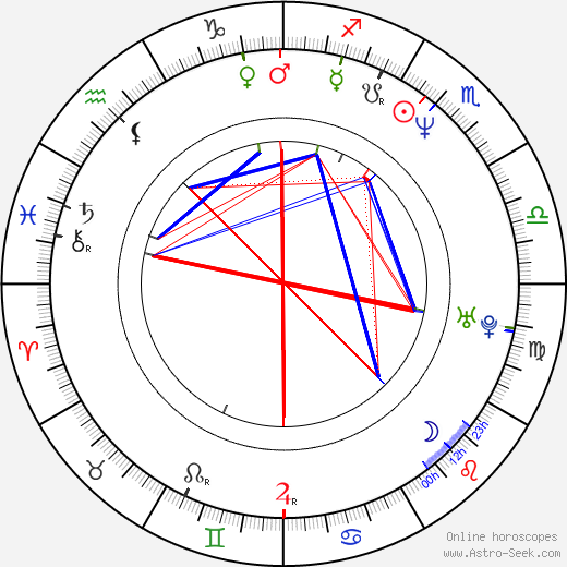 Philippe de Chauveron birth chart, Philippe de Chauveron astro natal horoscope, astrology