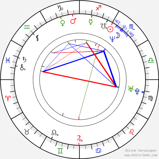 Sanjay Gadhvi astro natal birth chart, Sanjay Gadhvi horoscope, astrology