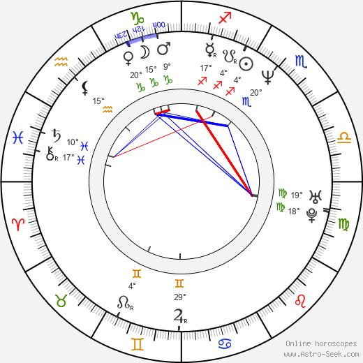 Scott Adsit birth chart, biography, wikipedia 2018, 2019