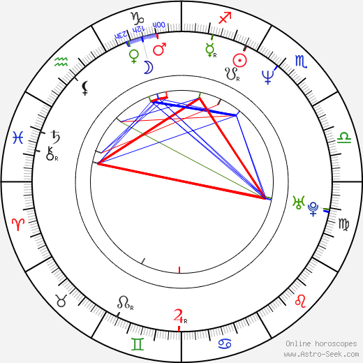 Scott Adsit astro natal birth chart, Scott Adsit horoscope, astrology