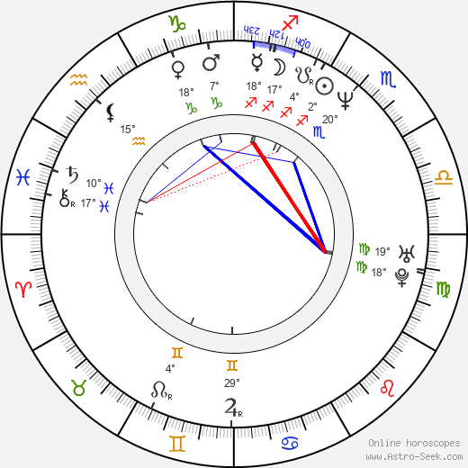 Shirley Henderson birth chart, biography, wikipedia 2018, 2019