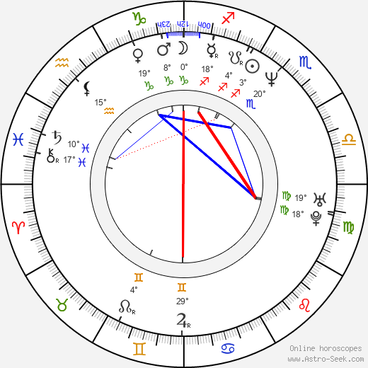 Tim Armstrong birth chart, biography, wikipedia 2019, 2020