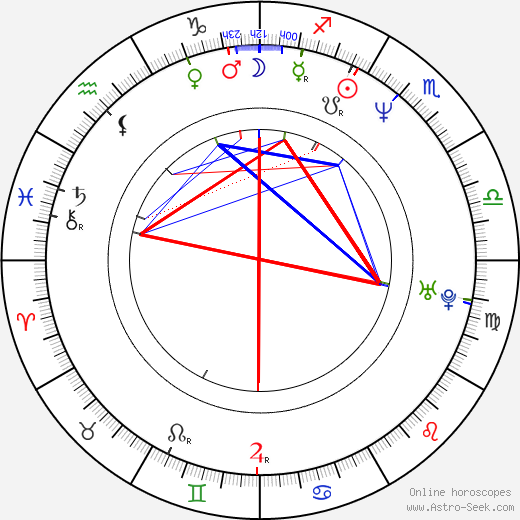Tim Armstrong astro natal birth chart, Tim Armstrong horoscope, astrology