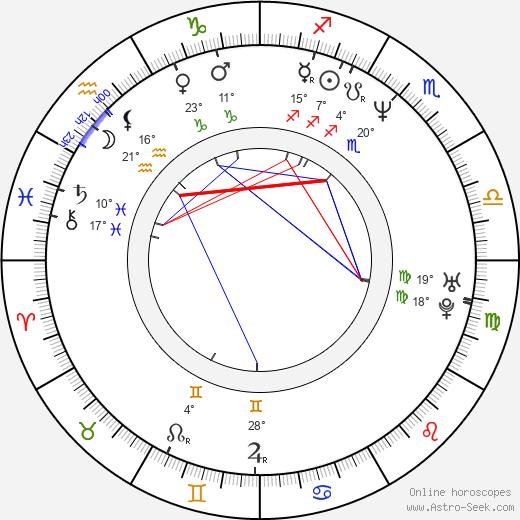 Yvonne Suhor birth chart, biography, wikipedia 2020, 2021