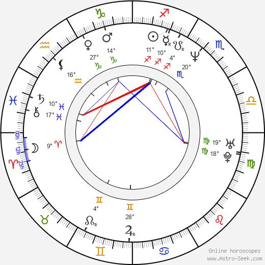 Andrew Stanton birth chart, biography, wikipedia 2018, 2019