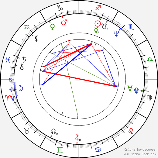 Andrew Stanton astro natal birth chart, Andrew Stanton horoscope, astrology