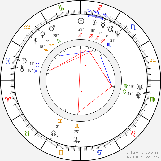 Andy Dick birth chart, biography, wikipedia 2018, 2019