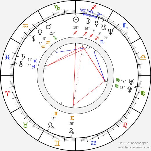 Andy Dick birth chart, biography, wikipedia 2019, 2020