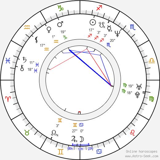 Brad Savage birth chart, biography, wikipedia 2019, 2020