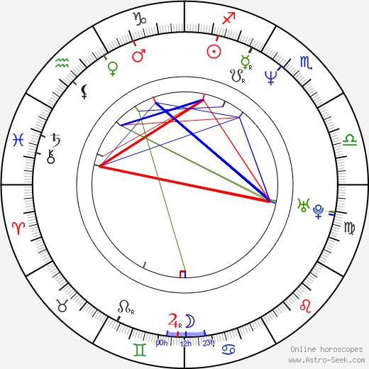 Brad Savage astro natal birth chart, Brad Savage horoscope, astrology