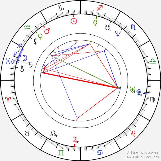 Dany Brillant astro natal birth chart, Dany Brillant horoscope, astrology