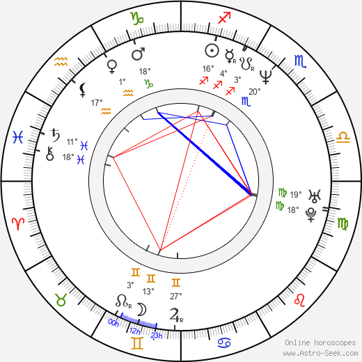 David Harewood birth chart, biography, wikipedia 2018, 2019