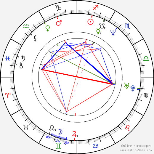 David Harewood astro natal birth chart, David Harewood horoscope, astrology