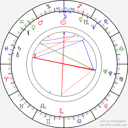 David S. Goyer tema natale, oroscopo, David S. Goyer oroscopi gratuiti, astrologia