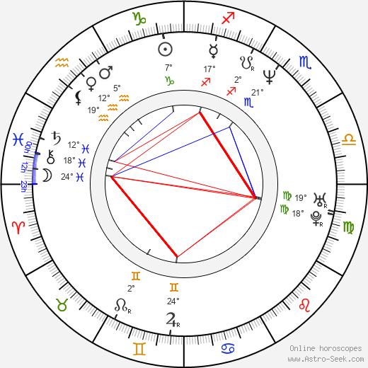 Dexter Holland birth chart, biography, wikipedia 2018, 2019