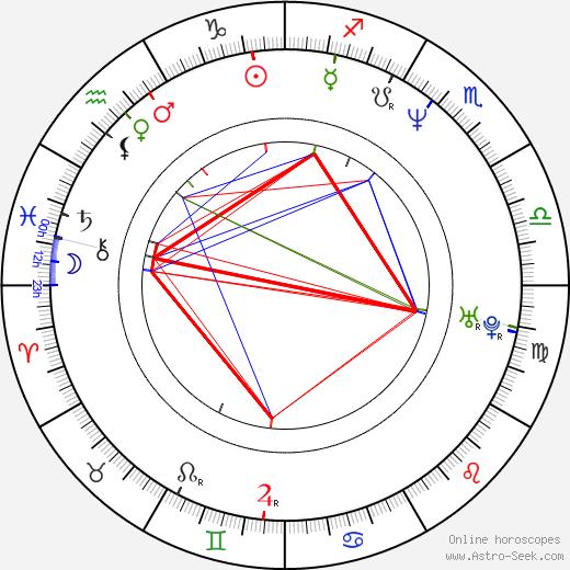 Dexter Holland astro natal birth chart, Dexter Holland horoscope, astrology