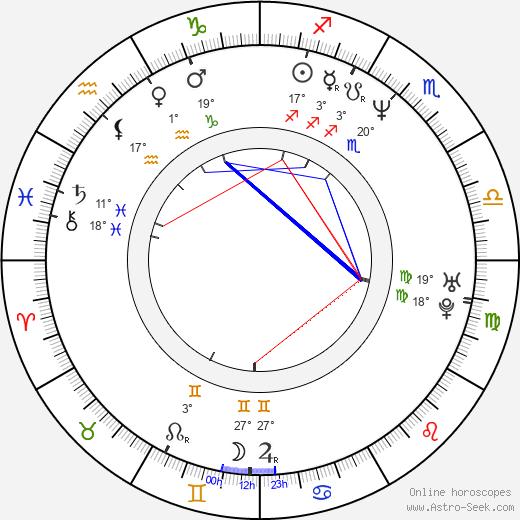 Dorotea Brandin birth chart, biography, wikipedia 2018, 2019