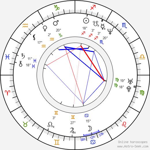 Earl Pastko birth chart, biography, wikipedia 2020, 2021