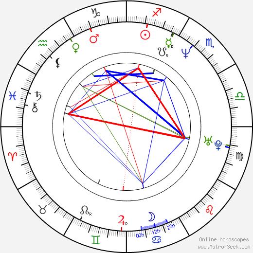Earl Pastko birth chart, Earl Pastko astro natal horoscope, astrology