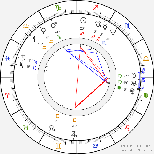 Ed Moran birth chart, biography, wikipedia 2020, 2021