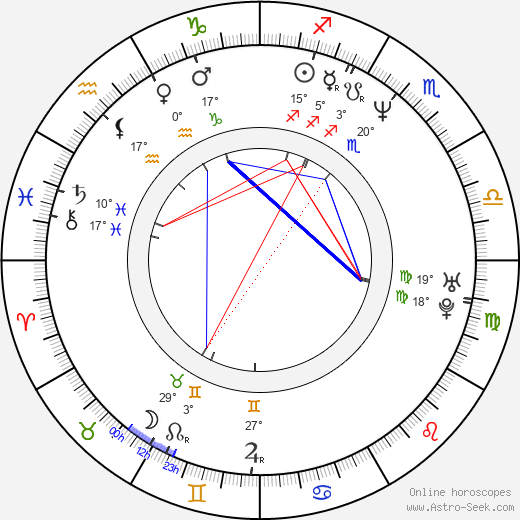 Gem Archer birth chart, biography, wikipedia 2018, 2019