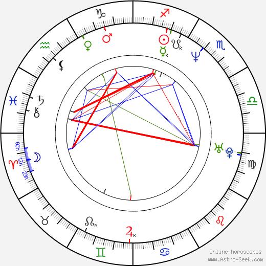 Gen Takahashi astro natal birth chart, Gen Takahashi horoscope, astrology
