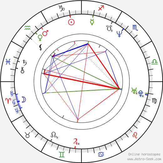 Geoff Meed birth chart, Geoff Meed astro natal horoscope, astrology