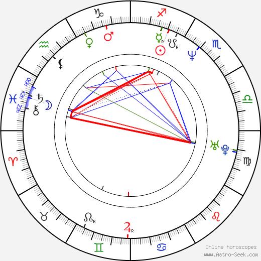 Guy Fauchon astro natal birth chart, Guy Fauchon horoscope, astrology