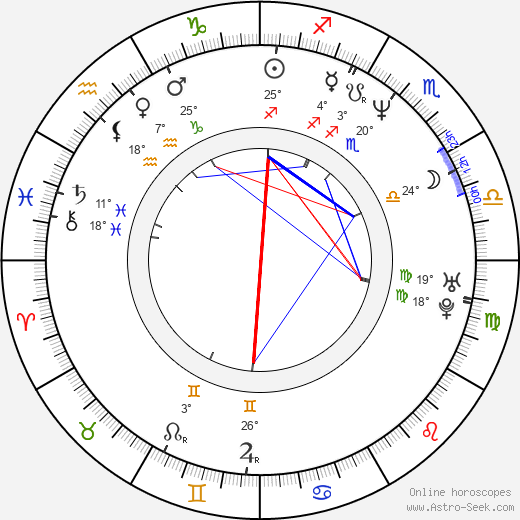 J. M. Kenny birth chart, biography, wikipedia 2018, 2019