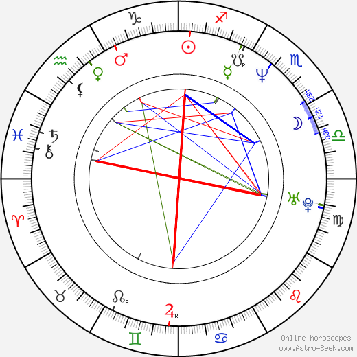 J. M. Kenny astro natal birth chart, J. M. Kenny horoscope, astrology