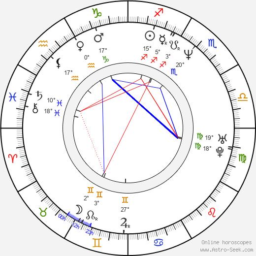 Jeffrey Wright birth chart, biography, wikipedia 2018, 2019