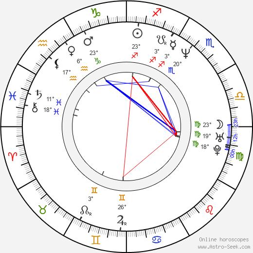 Joanna Jezewska birth chart, biography, wikipedia 2020, 2021