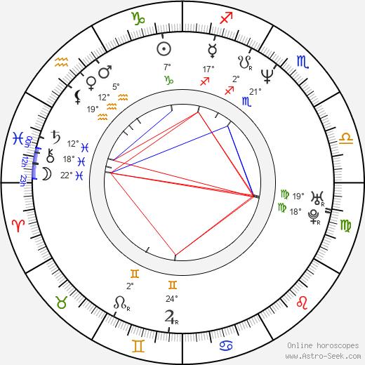 John Haymes Newton birth chart, biography, wikipedia 2020, 2021