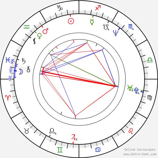 John Haymes Newton birth chart, John Haymes Newton astro natal horoscope, astrology
