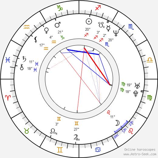 José Corbacho birth chart, biography, wikipedia 2020, 2021