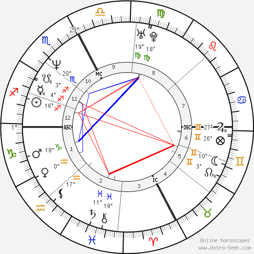 Luca Cantagalli birth chart, biography, wikipedia 2019, 2020