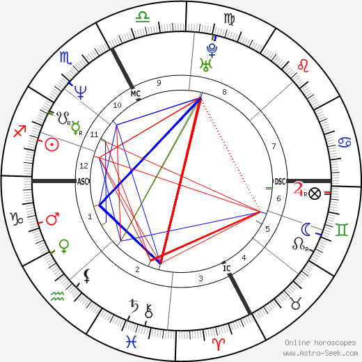 Luca Cantagalli день рождения гороскоп, Luca Cantagalli Натальная карта онлайн