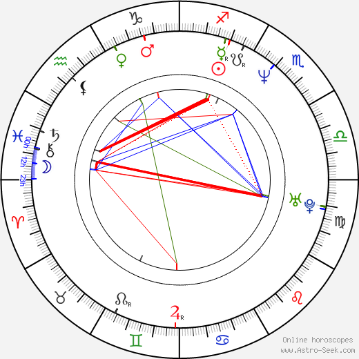 Majkl Ví astro natal birth chart, Majkl Ví horoscope, astrology